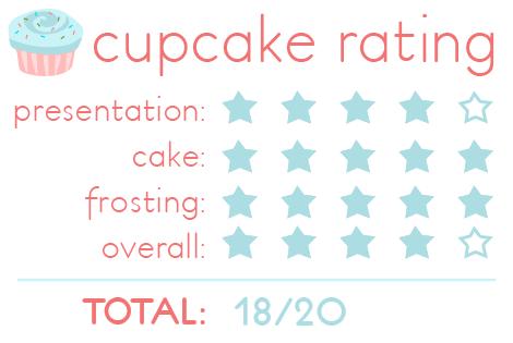 cupcakereviewredvelvet