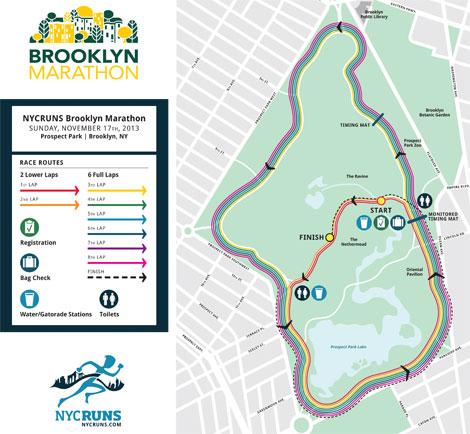 brooklynmarathonblog